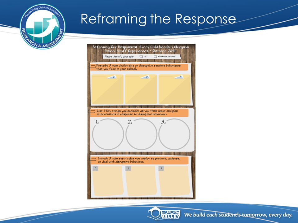Reframing the Response