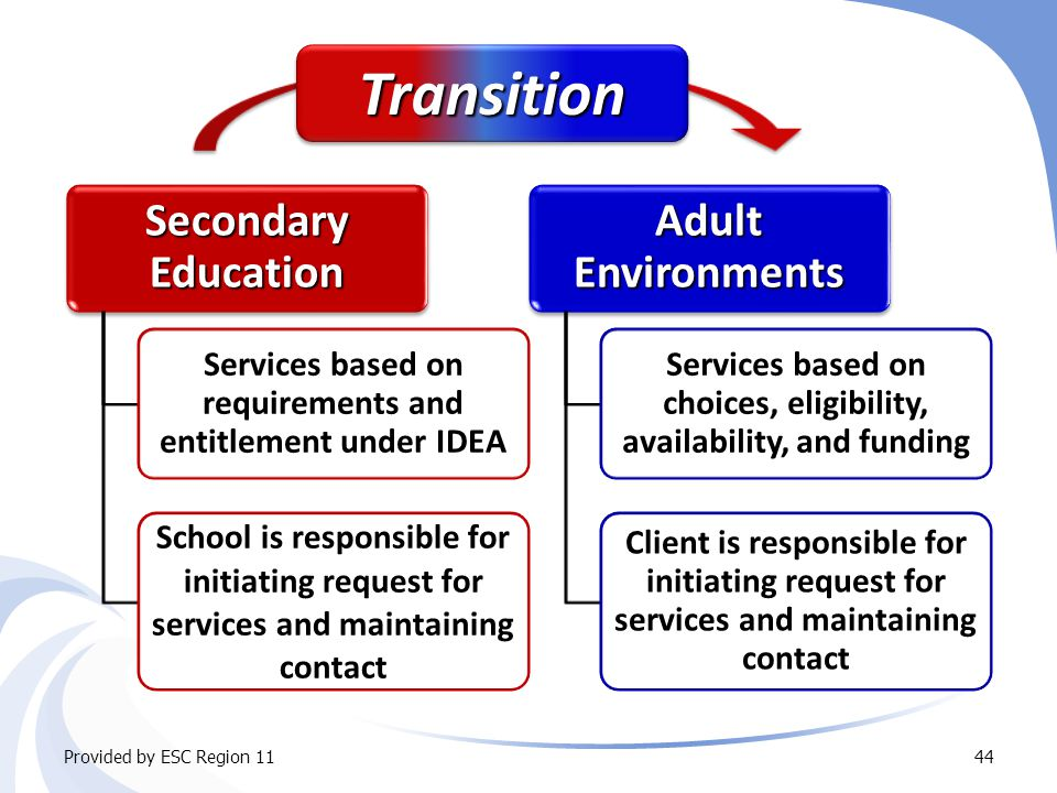 Secondary Education Services based on requirements and entitlement under IDEA School is responsible for initiating request for services and maintaining contact Adult Environments Services based on choices, eligibility, availability, and funding Client is responsible for initiating request for services and maintaining contact Provided by ESC Region 1144 TransitionTransition
