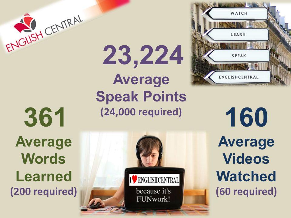 23,224 Average Speak Points (24,000 required) 160 Average Videos Watched (60 required) 361 Average Words Learned (200 required)