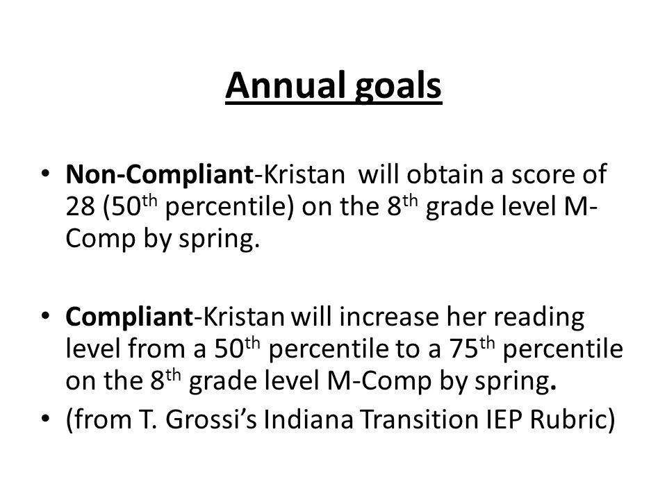 Annual goals Non-Compliant-Kristan will obtain a score of 28 (50 th percentile) on the 8 th grade level M- Comp by spring.