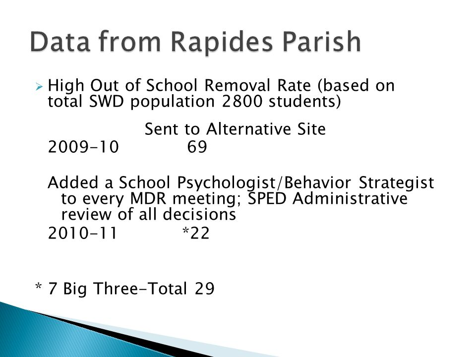  High Out of School Removal Rate (based on total SWD population 2800 students) Sent to Alternative Site 2009-10 69 Added a School Psychologist/Behavi