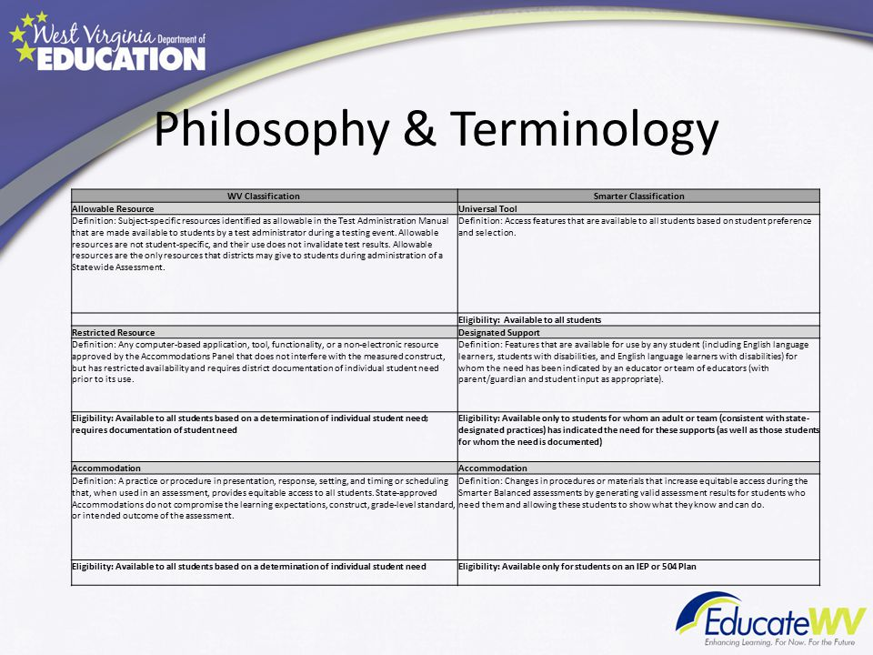 Philosophy & Terminology WV ClassificationSmarter Classification Allowable ResourceUniversal Tool Definition: Subject-specific resources identified as allowable in the Test Administration Manual that are made available to students by a test administrator during a testing event.
