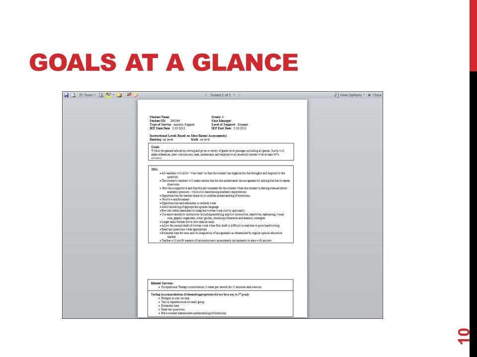 GOALS AT A GLANCE 10
