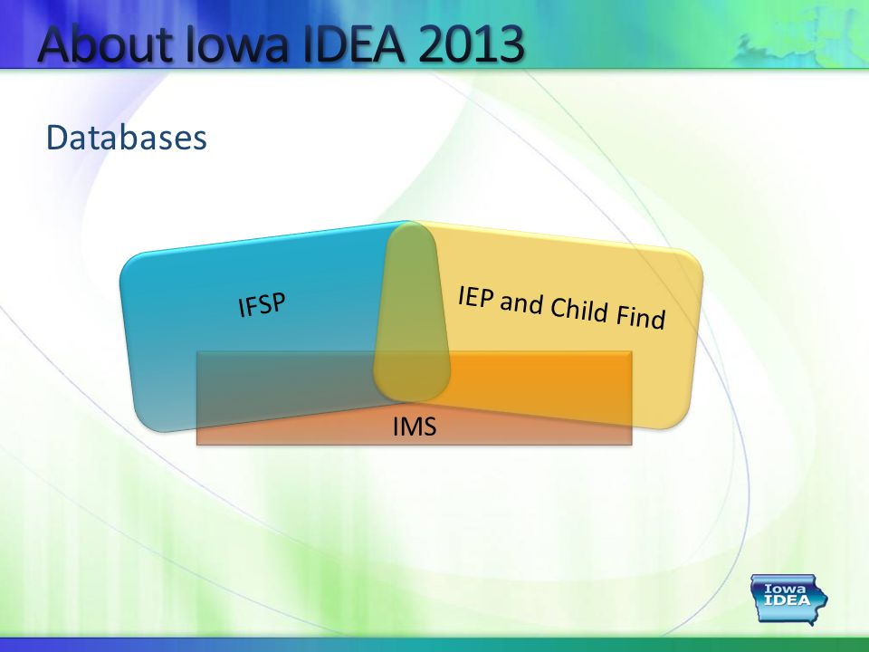 IEP and Child Find IFSP IMS Databases