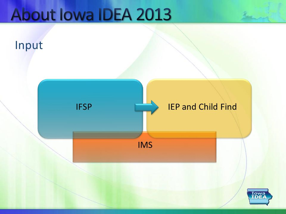 IEP and Child Find IFSP IMS Input