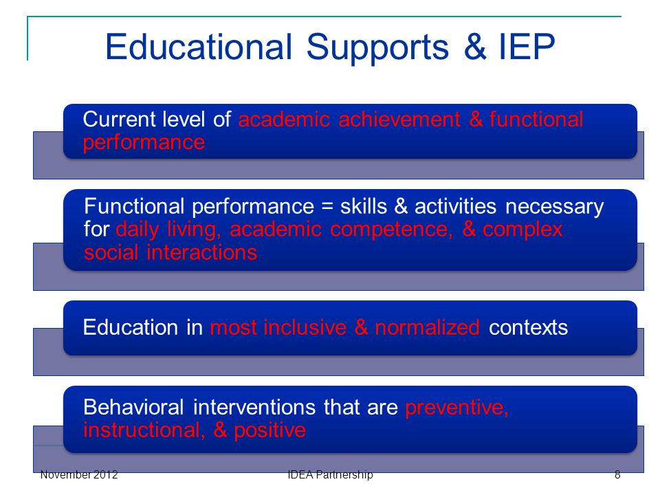 Educational Supports & IEP Current level of academic achievement & functional performance Functional performance = skills & activities necessary for d