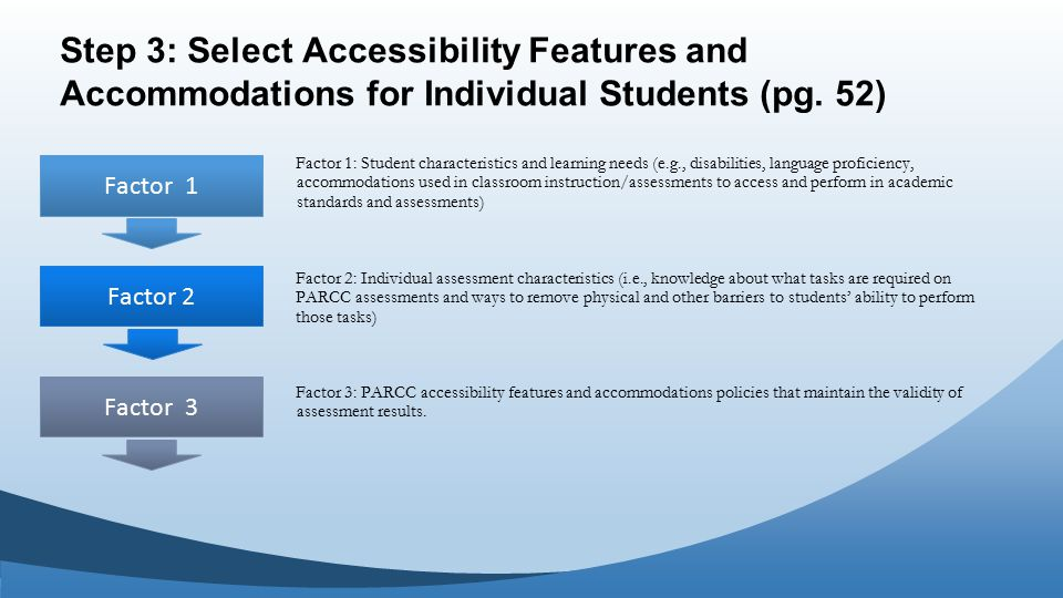 Factor 1: Student characteristics and learning needs (e.g., disabilities, language proficiency, accommodations used in classroom instruction/assessmen