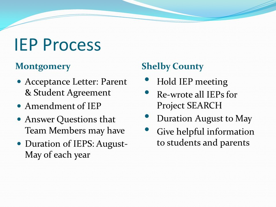 IEP Process Montgomery Shelby County Acceptance Letter: Parent & Student Agreement Amendment of IEP Answer Questions that Team Members may have Durati