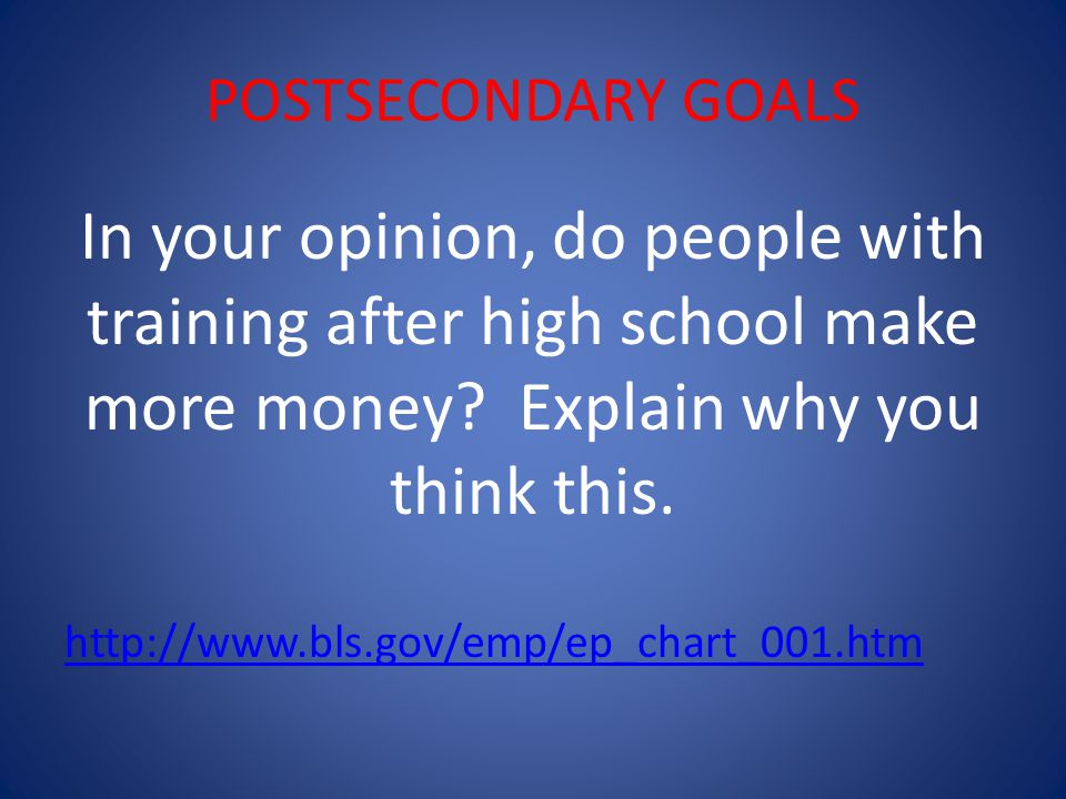 POSTSECONDARY GOALS In your opinion, do people with training after high school make more money.