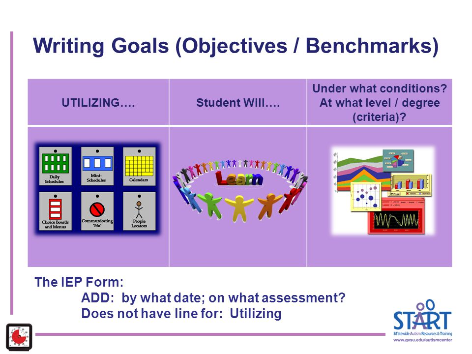 Writing Goals (Objectives / Benchmarks) UTILIZING….Student Will…. Under what conditions? At what level / degree (criteria)? The IEP Form: ADD: by what