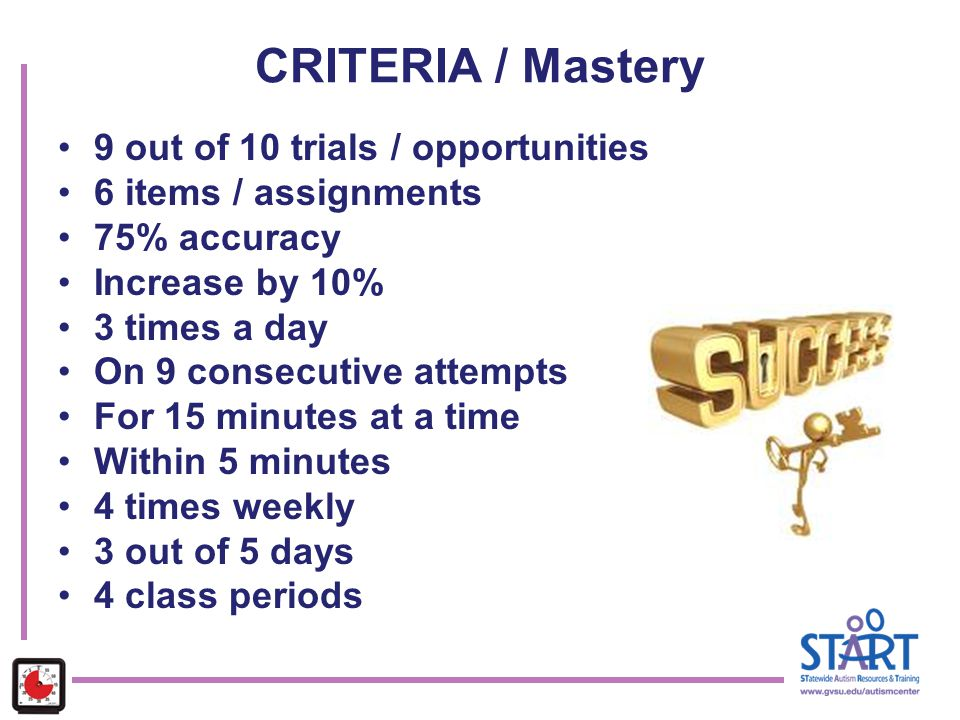 CRITERIA / Mastery 9 out of 10 trials / opportunities 6 items / assignments 75% accuracy Increase by 10% 3 times a day On 9 consecutive attempts For 1