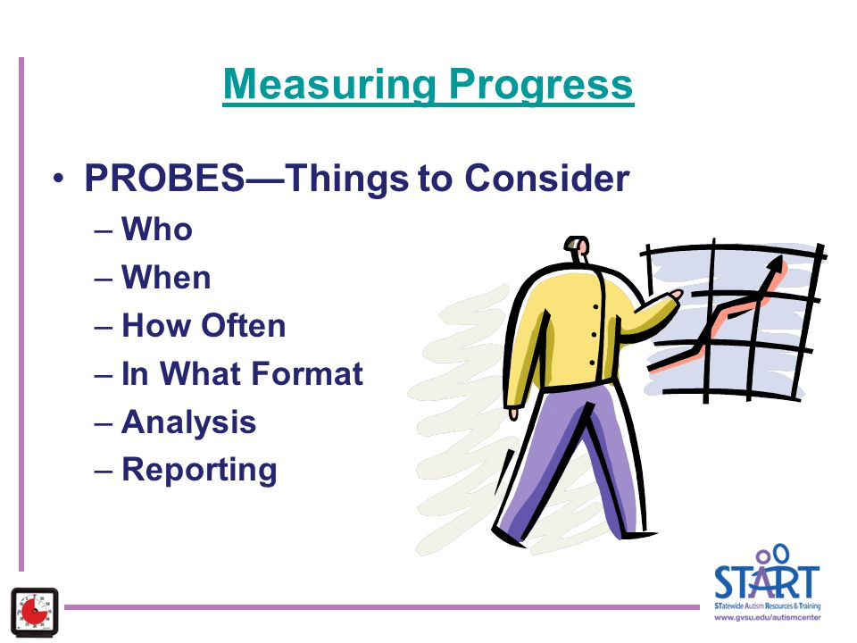 Measuring Progress PROBES—Things to Consider –Who –When –How Often –In What Format –Analysis –Reporting