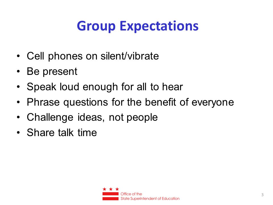 Group Expectations Cell phones on silent/vibrate Be present Speak loud enough for all to hear Phrase questions for the benefit of everyone Challenge ideas, not people Share talk time 3
