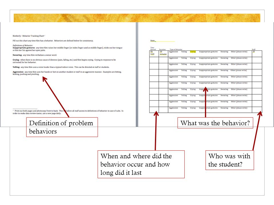 Definition of problem behaviors When and where did the behavior occur and how long did it last What was the behavior? Who was with the student?