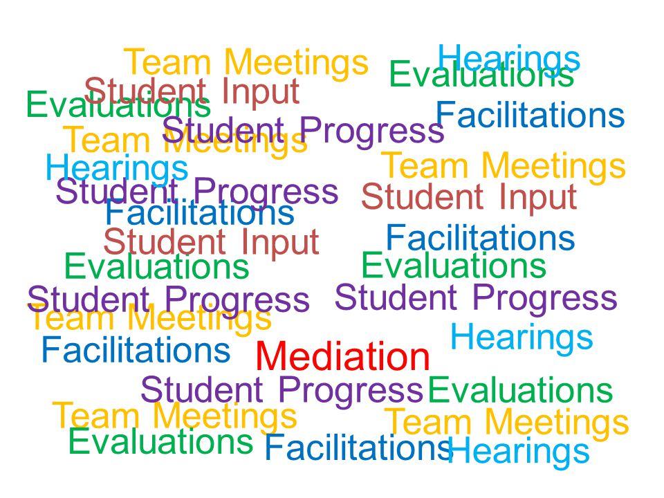 Mediation Team Meetings Facilitations Evaluations Student Progress Hearings Student Input