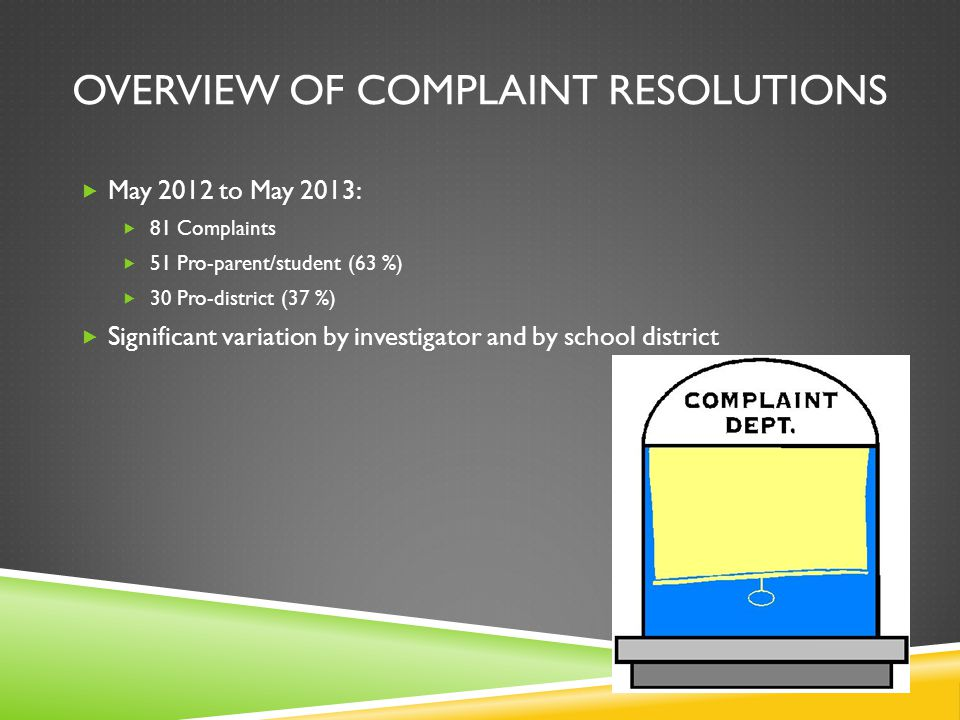 OVERVIEW OF COMPLAINT RESOLUTIONS  May 2012 to May 2013:  81 Complaints  51 Pro-parent/student (63 %)  30 Pro-district (37 %)  Significant variation by investigator and by school district