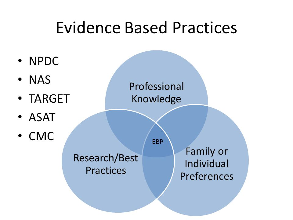 Evidence Based Practices NPDC NAS TARGET ASAT CMC EBP