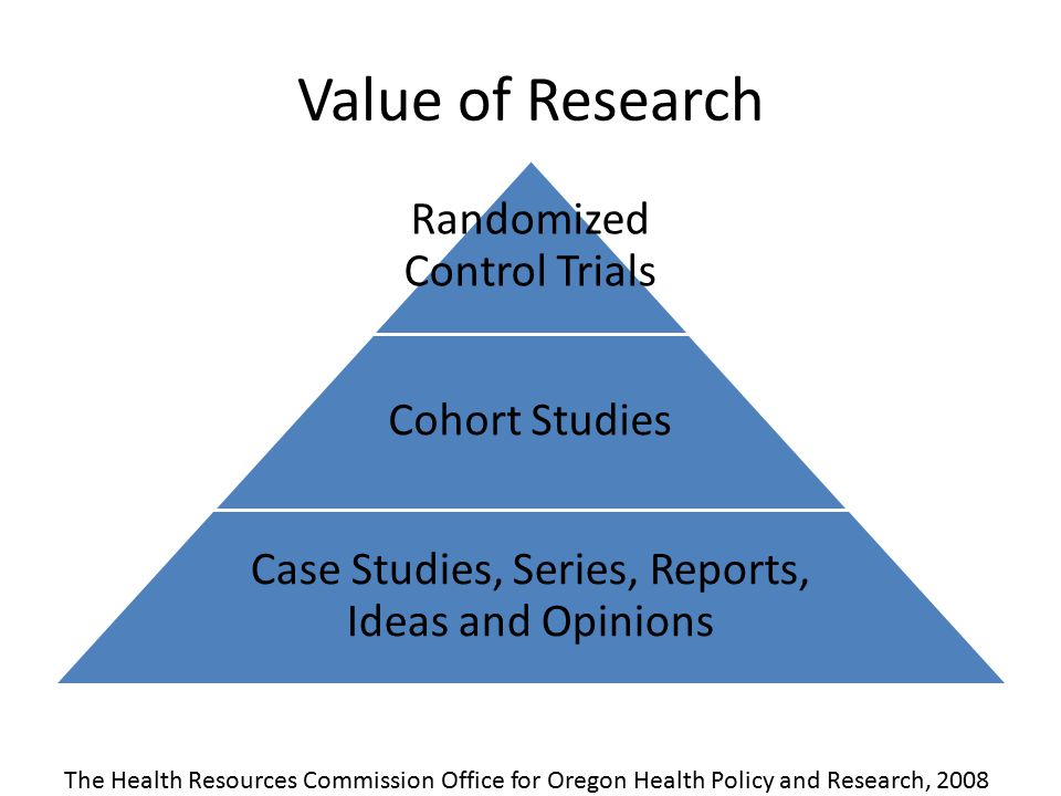 Value of Research The Health Resources Commission Office for Oregon Health Policy and Research, 2008