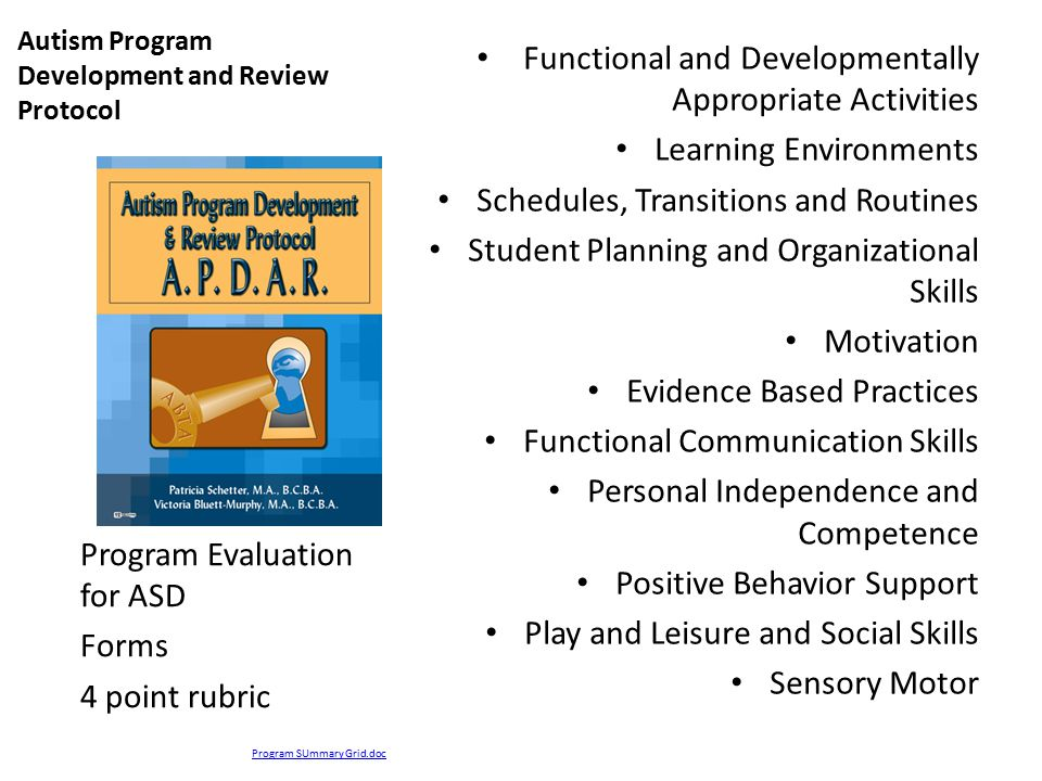 Autism Program Development and Review Protocol Functional and Developmentally Appropriate Activities Learning Environments Schedules, Transitions and Routines Student Planning and Organizational Skills Motivation Evidence Based Practices Functional Communication Skills Personal Independence and Competence Positive Behavior Support Play and Leisure and Social Skills Sensory Motor Program Evaluation for ASD Forms 4 point rubric Program SUmmary Grid.doc