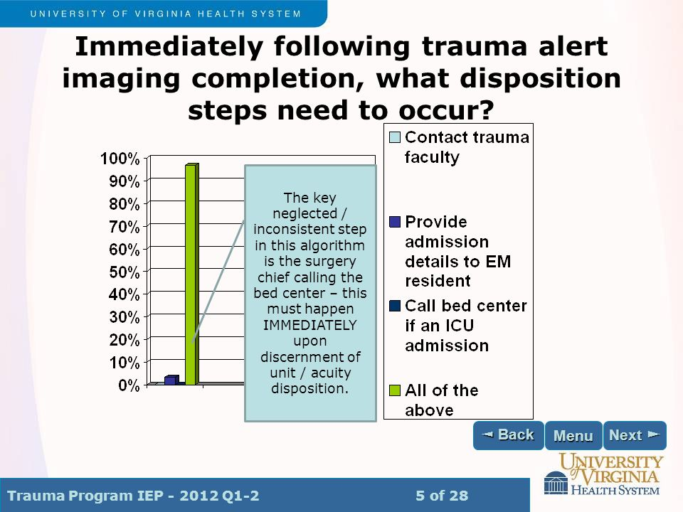 Trauma Program IEP - 2012 Q1-2 16 of 28 Next ► Next ► ◄ Back ◄ Back Menu Upgrading Alert Level When a patient deteriorates during a BETA or GAMMA alert and subsequently meets Alpha trauma alert criteria (e.g., for hypotension) the alert level should be upgraded to ALPHA so as to prepare the entire system for potential need for expedient operative care and intervention.