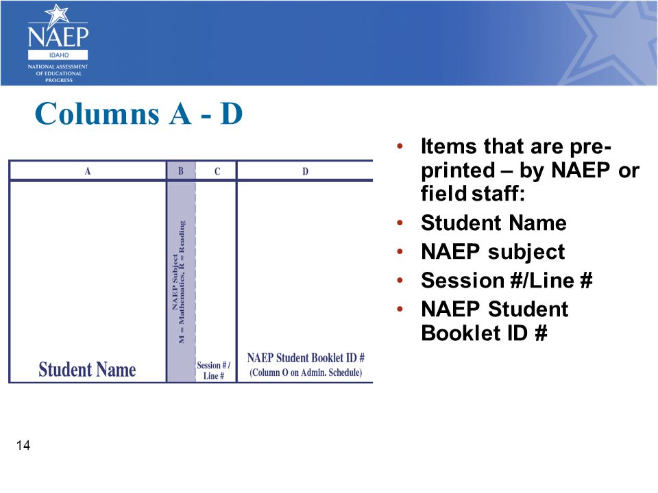 Columns A - D Items that are pre- printed – by NAEP or field staff: Student Name NAEP subject Session #/Line # NAEP Student Booklet ID # 14