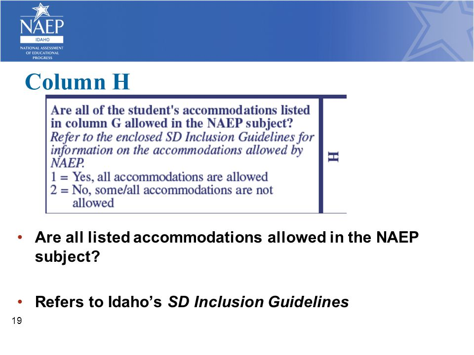 Column H Are all listed accommodations allowed in the NAEP subject? Refers to Idaho's SD Inclusion Guidelines 19