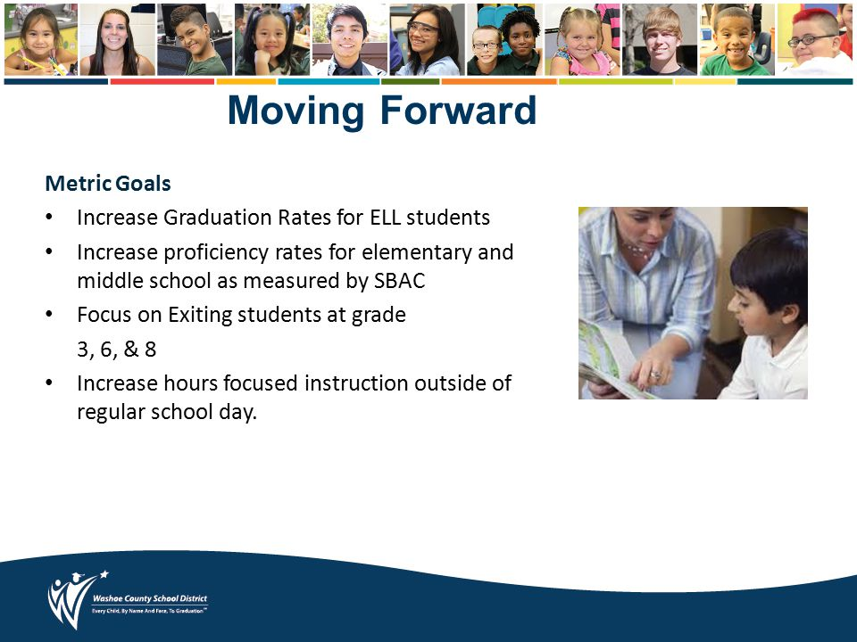 Metric Goals Increase Graduation Rates for ELL students Increase proficiency rates for elementary and middle school as measured by SBAC Focus on Exiting students at grade 3, 6, & 8 Increase hours focused instruction outside of regular school day.