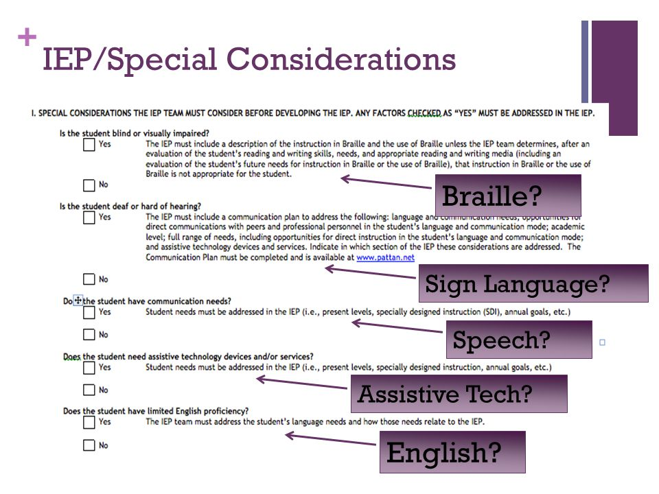 + IEP/Special Considerations Braille Sign Language Speech Assistive Tech English
