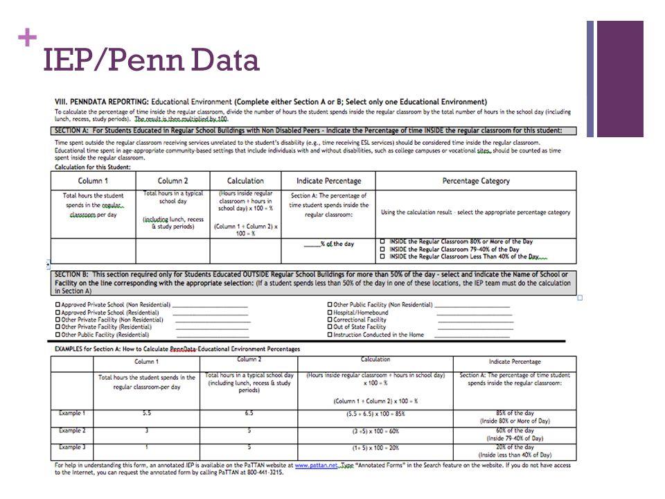 + IEP/Penn Data
