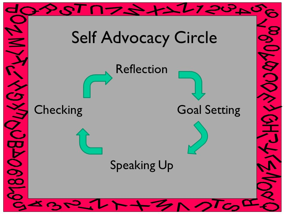 Self Advocacy Circle Reflection CheckingGoal Setting Speaking Up