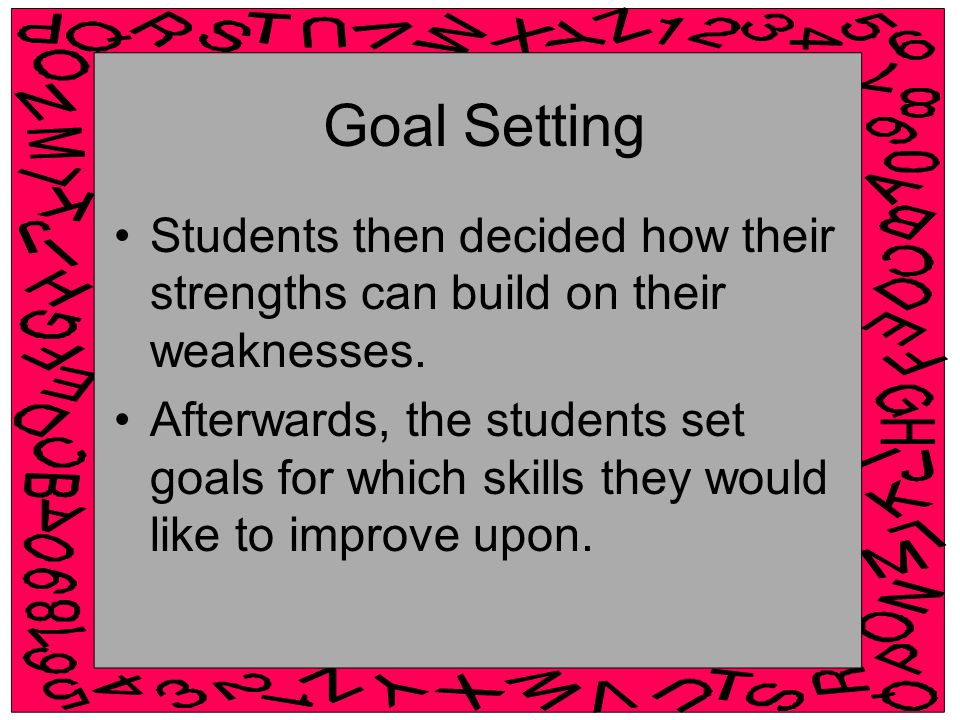 Goal Setting Students then decided how their strengths can build on their weaknesses.