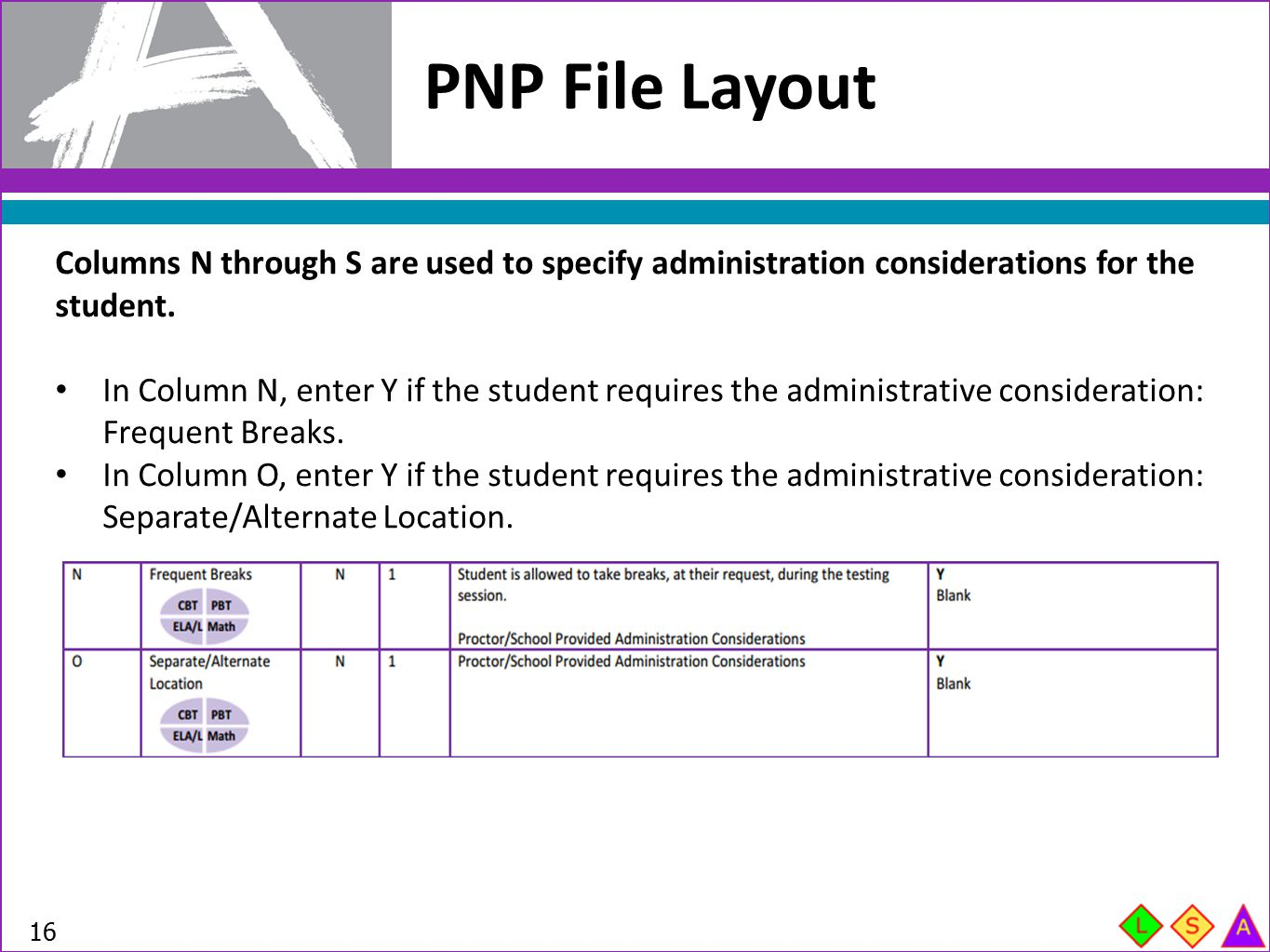 PNP File Layout 16 Columns N through S are used to specify administration considerations for the student. In Column N, enter Y if the student requires