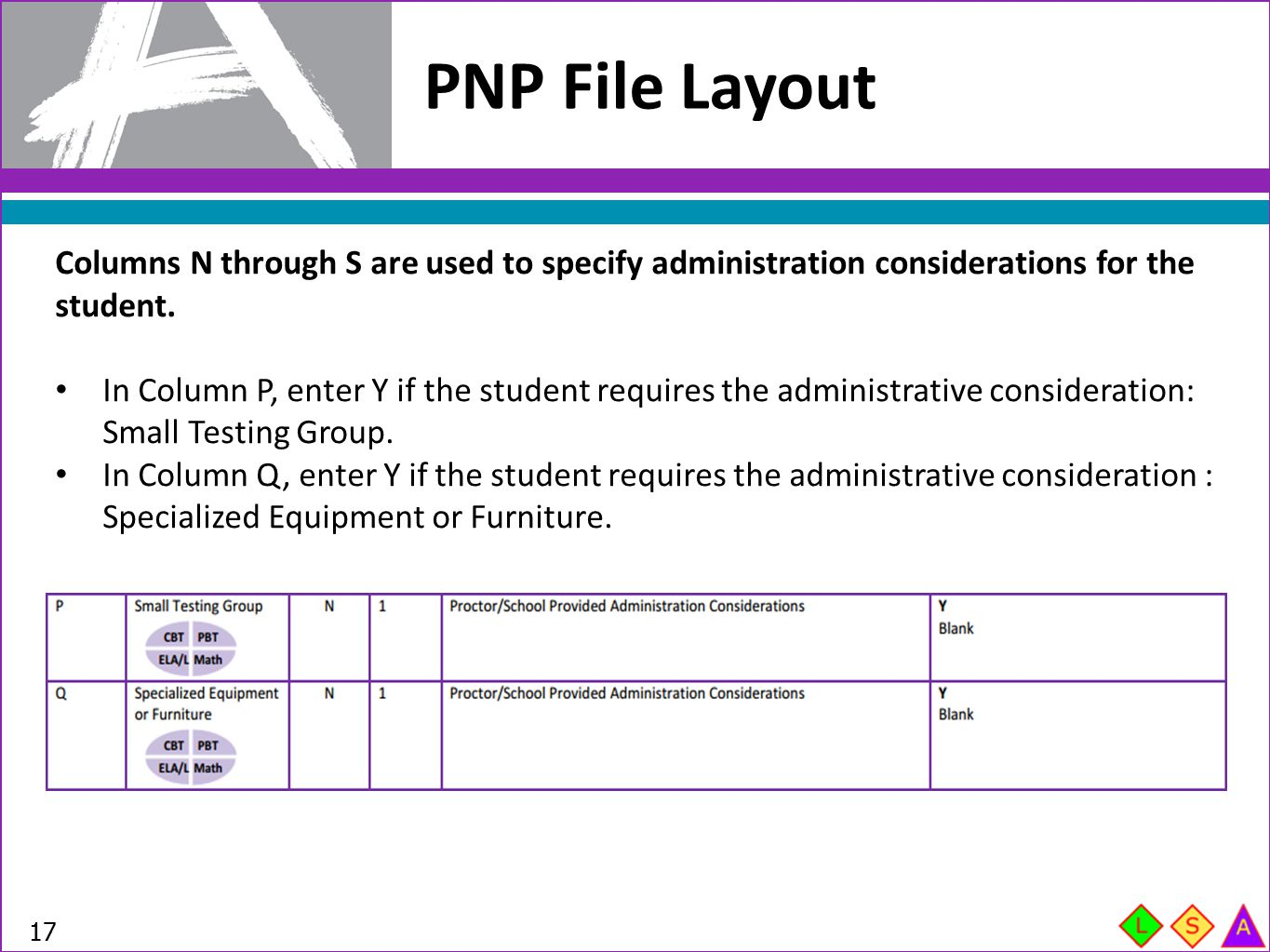 PNP File Layout 17 Columns N through S are used to specify administration considerations for the student. In Column P, enter Y if the student requires