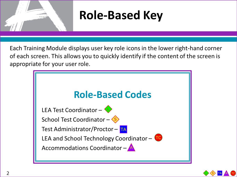 Role-Based Key Role-Based Codes LEA Test Coordinator – School Test Coordinator – Test Administrator/Proctor – LEA and School Technology Coordinator –