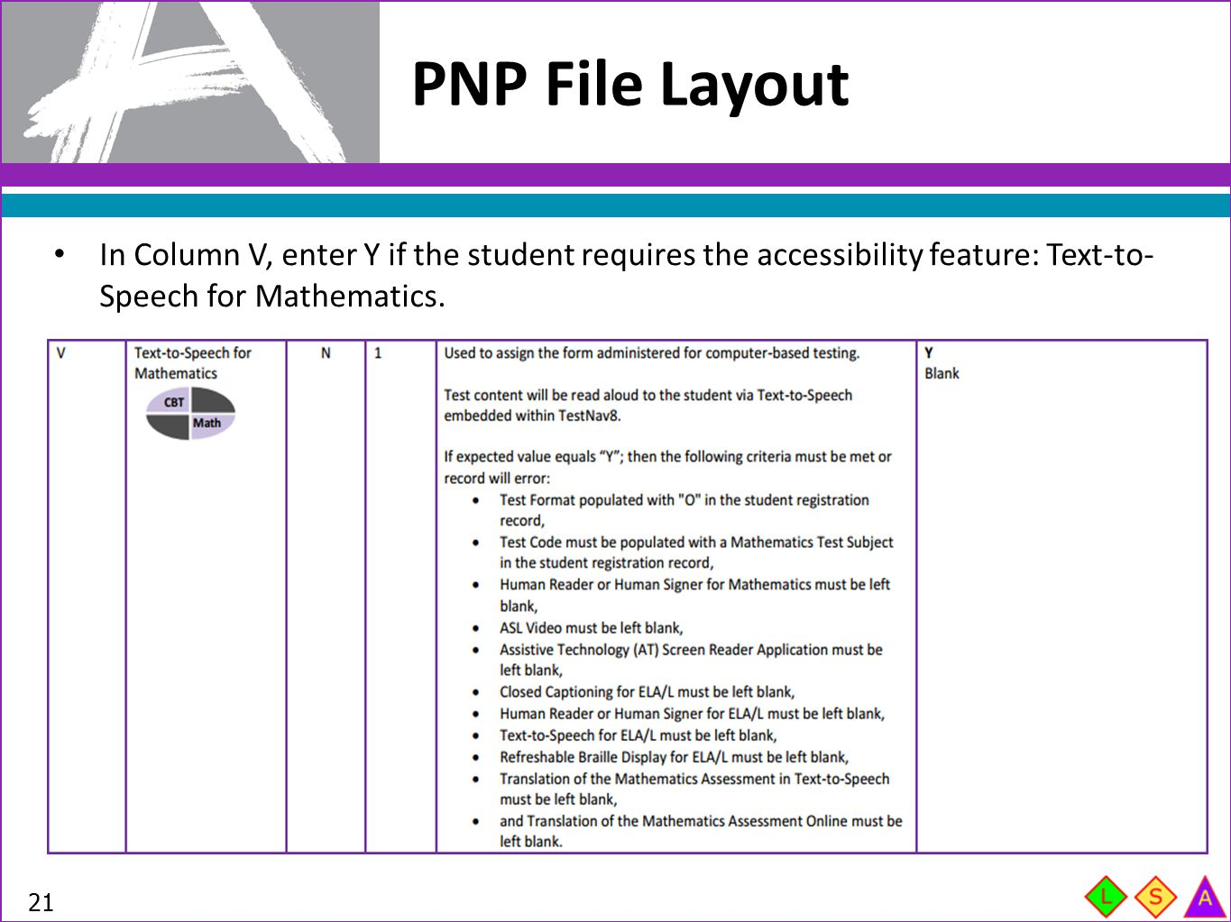 PNP File Layout 21 In Column V, enter Y if the student requires the accessibility feature: Text-to- Speech for Mathematics.