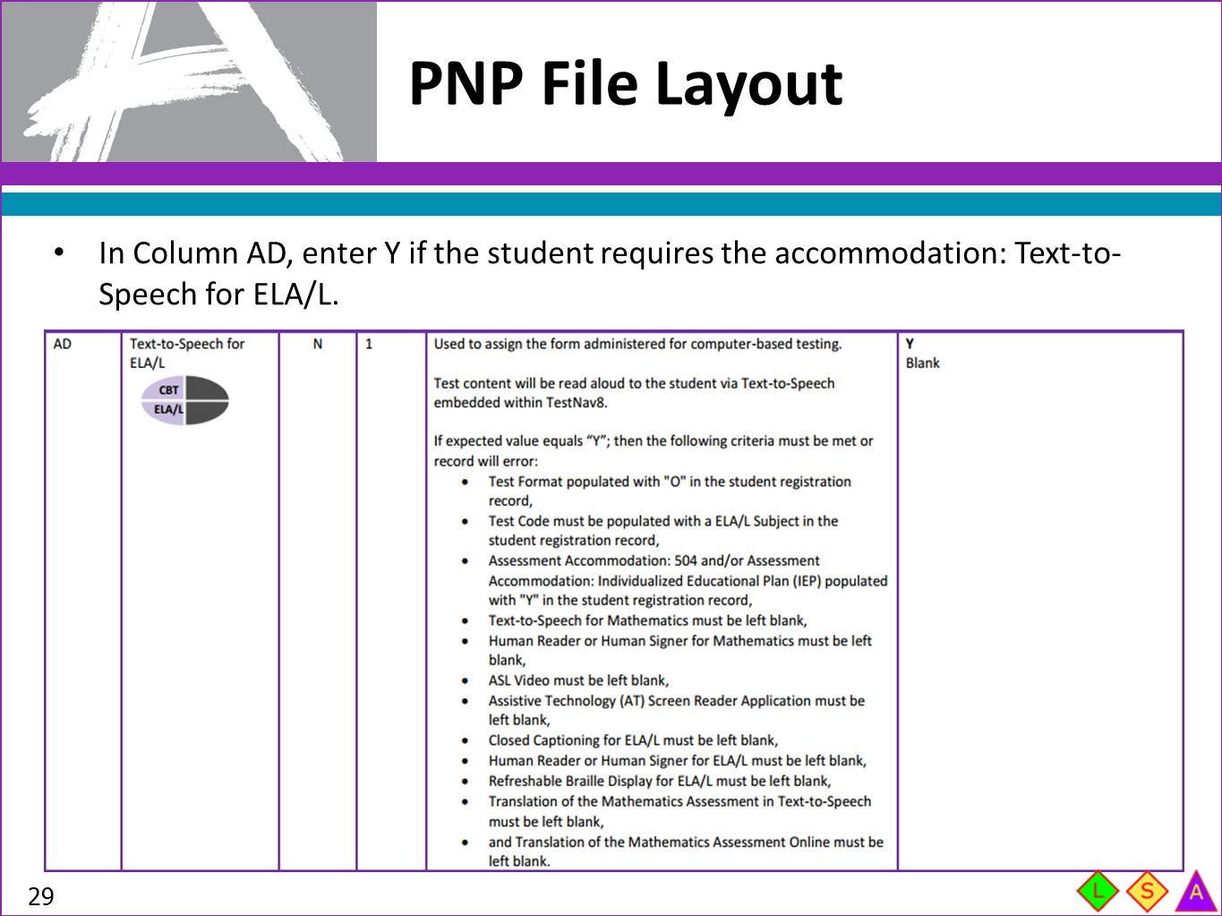 PNP File Layout 29 In Column AD, enter Y if the student requires the accommodation: Text-to- Speech for ELA/L.