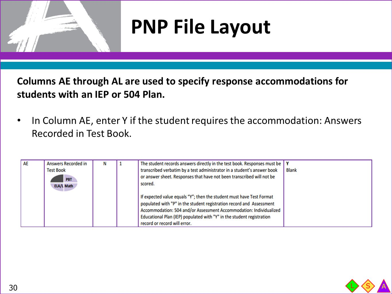 PNP File Layout 30 Columns AE through AL are used to specify response accommodations for students with an IEP or 504 Plan. In Column AE, enter Y if th