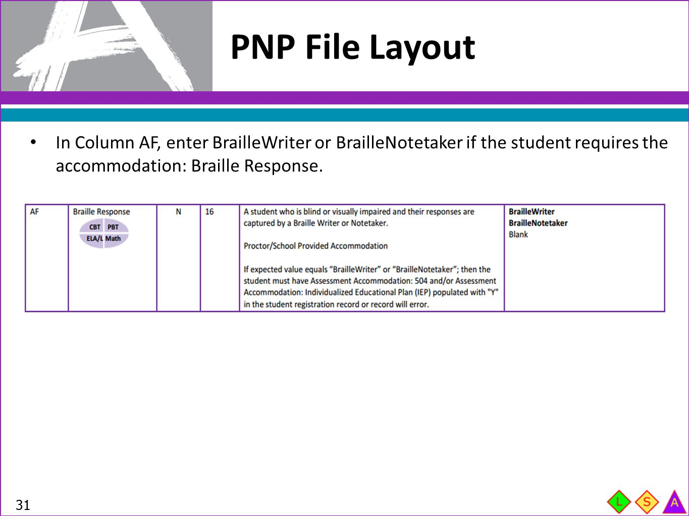 PNP File Layout 31 In Column AF, enter BrailleWriter or BrailleNotetaker if the student requires the accommodation: Braille Response.