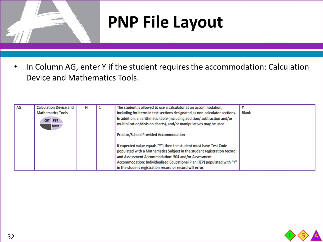 PNP File Layout 32 In Column AG, enter Y if the student requires the accommodation: Calculation Device and Mathematics Tools.