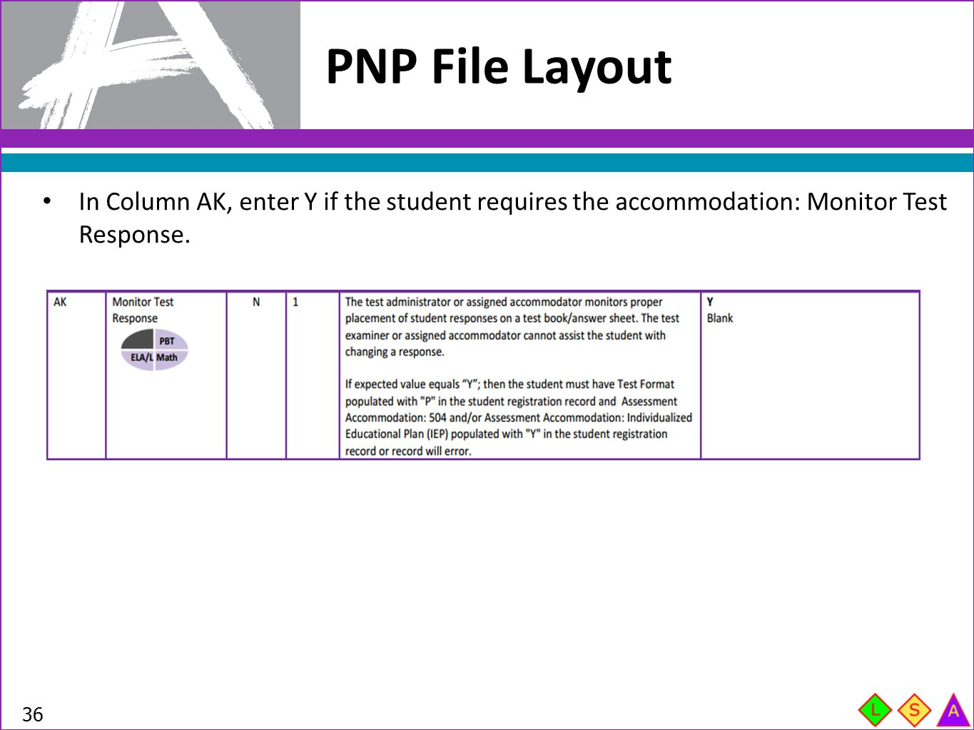 PNP File Layout 36 In Column AK, enter Y if the student requires the accommodation: Monitor Test Response.