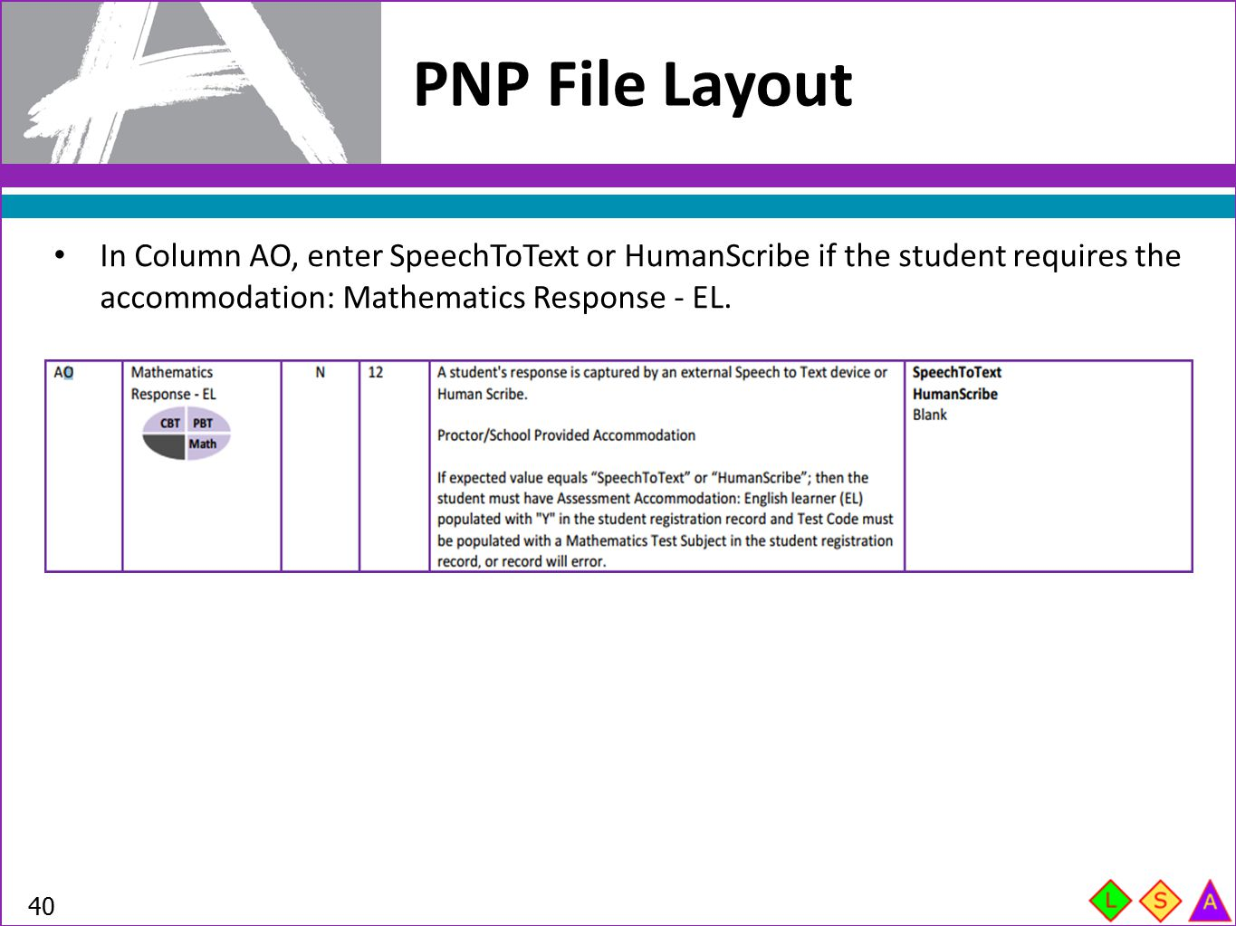 PNP File Layout 40 In Column AO, enter SpeechToText or HumanScribe if the student requires the accommodation: Mathematics Response - EL.