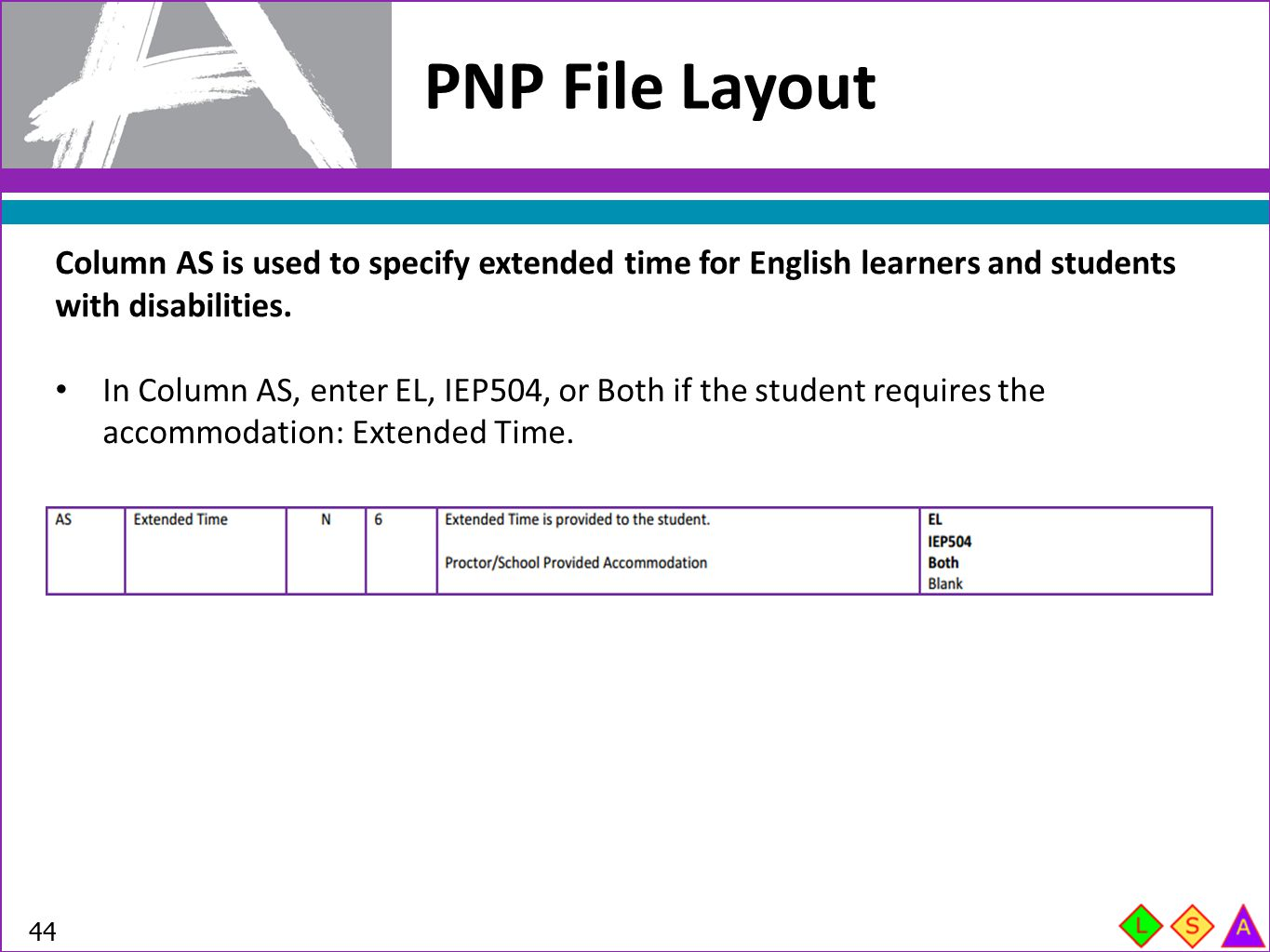 PNP File Layout 44 Column AS is used to specify extended time for English learners and students with disabilities. In Column AS, enter EL, IEP504, or