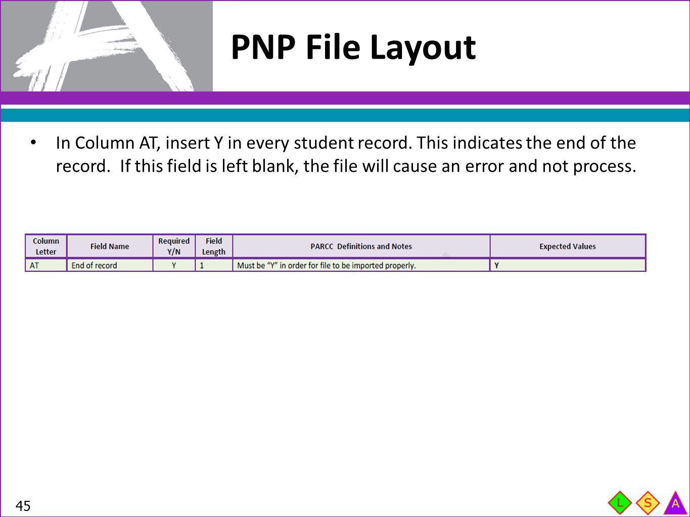 PNP File Layout 45 In Column AT, insert Y in every student record. This indicates the end of the record. If this field is left blank, the file will ca