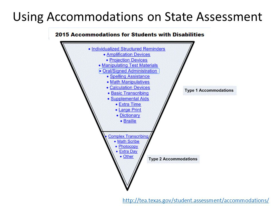 Using Accommodations on State Assessment http://tea.texas.gov/student.assessment/accommodations/