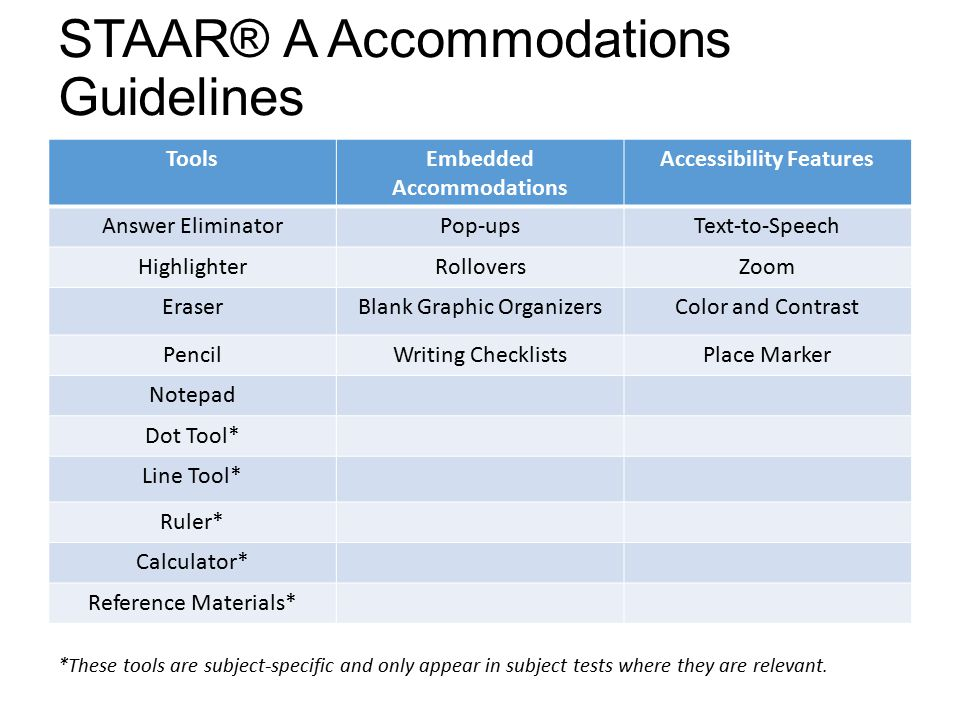STAAR® A Accommodations Guidelines ToolsEmbedded Accommodations Accessibility Features Answer EliminatorPop-upsText-to-Speech HighlighterRolloversZoom EraserBlank Graphic OrganizersColor and Contrast PencilWriting ChecklistsPlace Marker Notepad Dot Tool* Line Tool* Ruler* Calculator* Reference Materials* *These tools are subject-specific and only appear in subject tests where they are relevant.