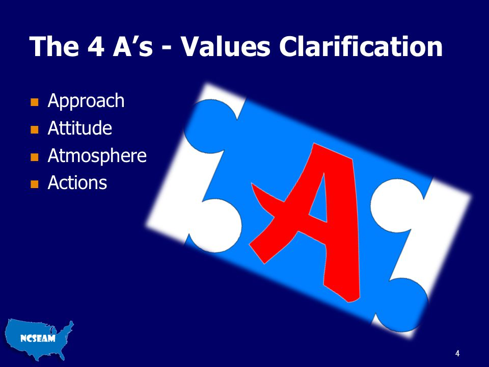 The 4 A's - Values Clarification Approach Attitude Atmosphere Actions 4