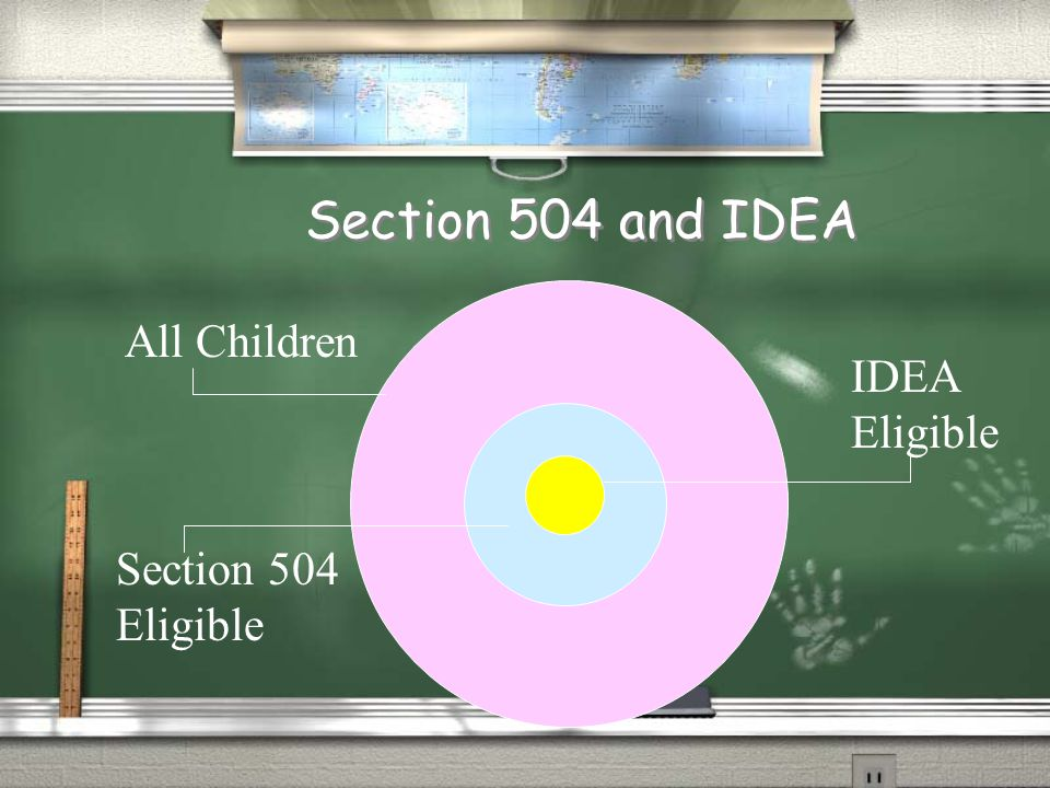 Section 504 and IDEA All Children Section 504 Eligible IDEA Eligible