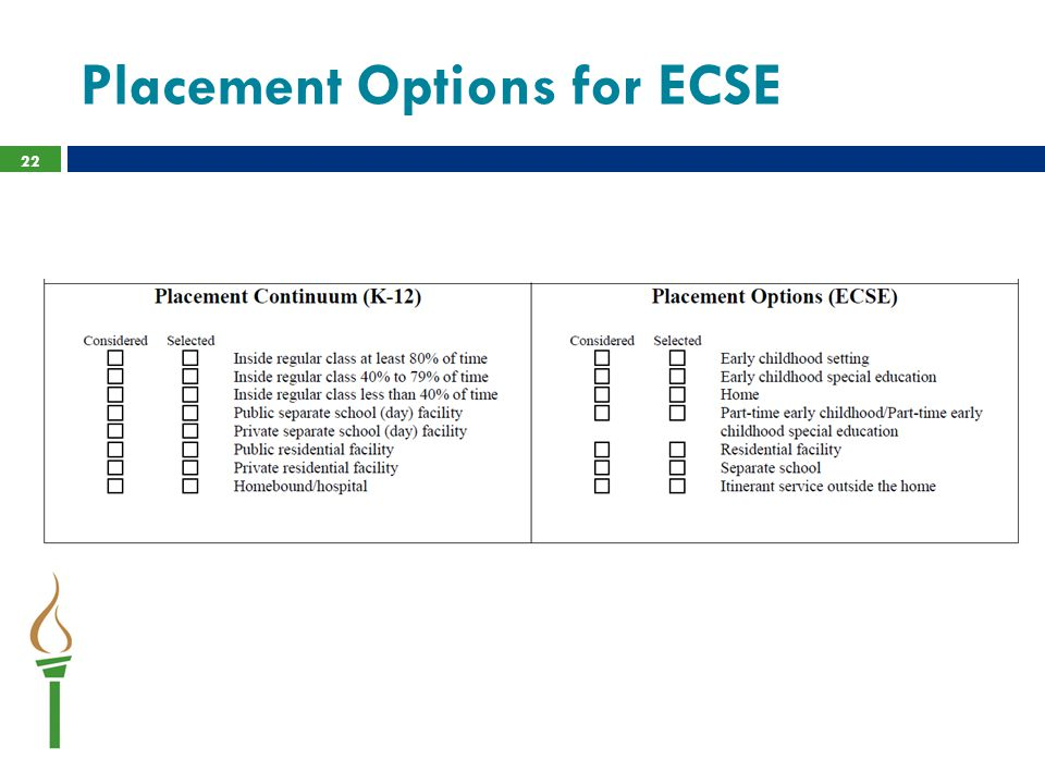 Placement Options for ECSE 22