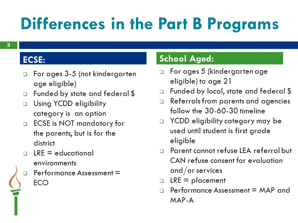 ECSE Evaluation Process The Evaluation Process is divided into the following components:  30 days from referral to determine if disability is suspected and provide the parents with a NOA.