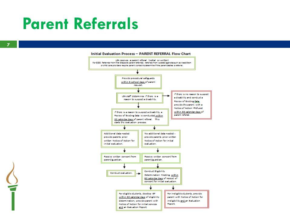 Agency Referrals 8